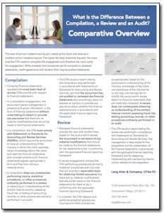 Lang Allan & Company Comparative Overview