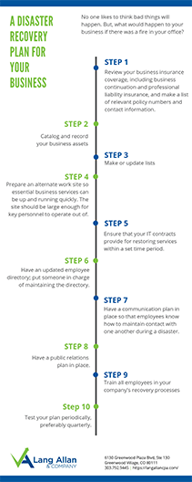 A Disaster Recovery Plan for Your Business infographic